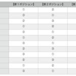 ダイアトニック・コード(第1ポジション)