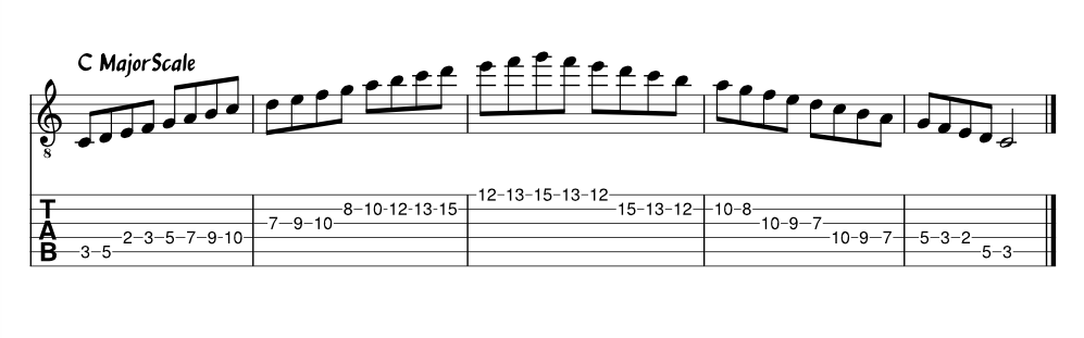 C Major Scale 3 Octavo