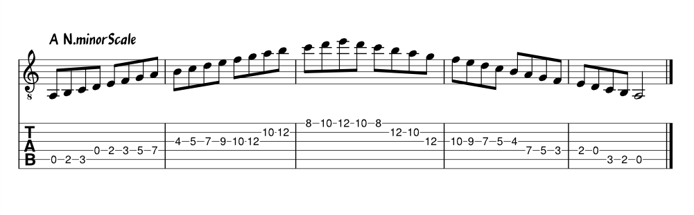 A N.minor Scale 3 Octavo