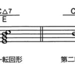 分数の形を用いた Chord の表記法