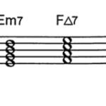 Diatonic Scale Chords