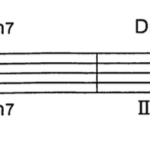 Chord Pattern