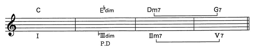 Chord Pattern3