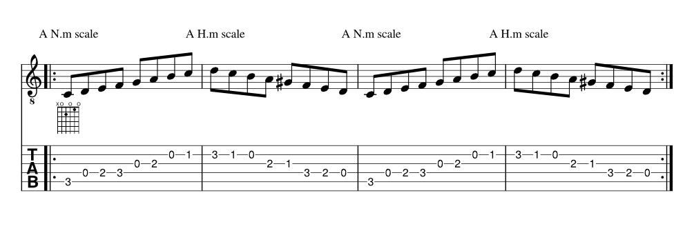 第1ポジション(minor)