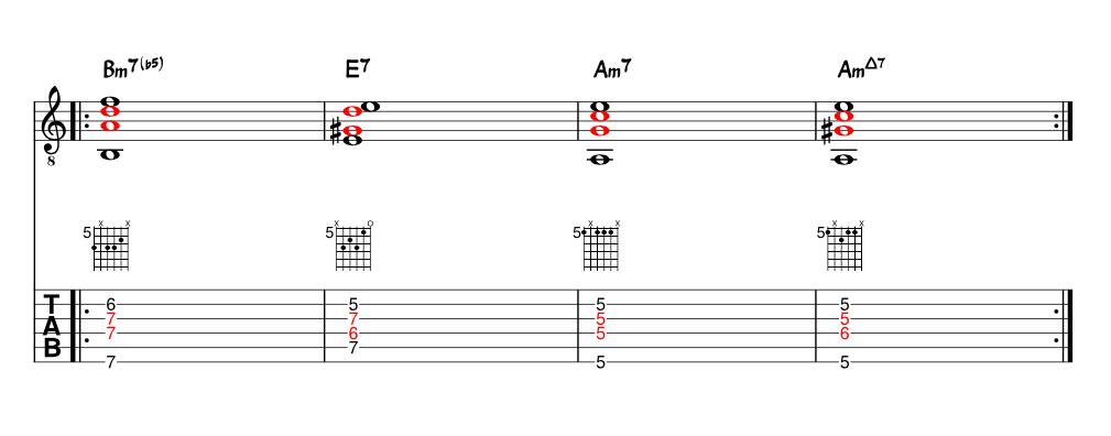 第2ポジション(minor)