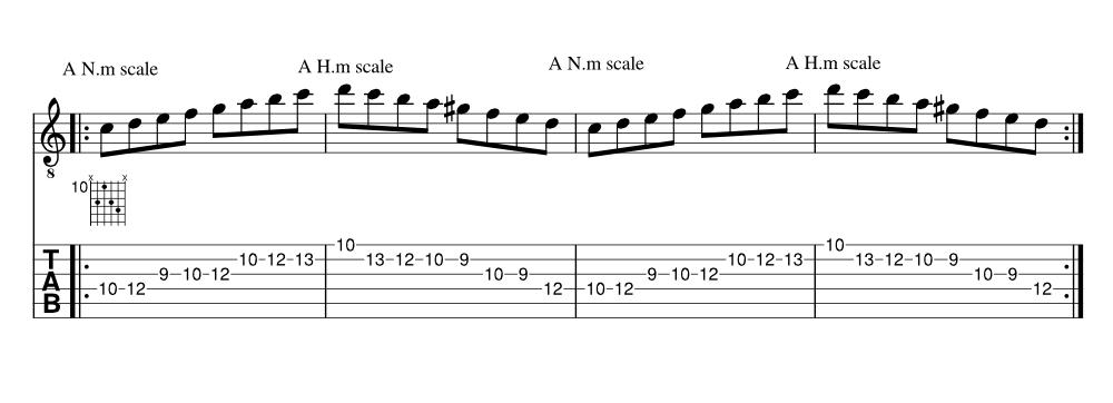 第3ポジション(minor)