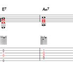 3STEP アドリブ練習法【第1ポジション (minor) 】