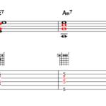 3STEP アドリブ練習法【第2ポジション (minor) 】