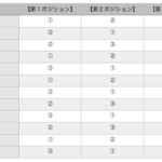 ダイアトニック・コード(第3ポジション)