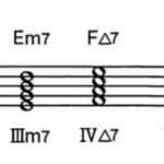 ツー・ファイブ (① Form)