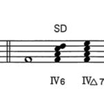 Diatonic  Chordsの機能
