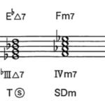 Diatonic  Chordの機能(minor Key)