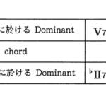 Secondary Dominant