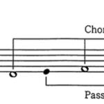 Chord Scale