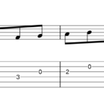 Mixo-Lydian Scale(ミクソリディアン・スケール)