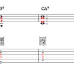 3STEP アドリブ練習法(第2ポジション)