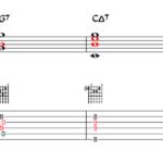 3STEP アドリブ練習法(第3ポジション)