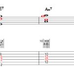 3STEP アドリブ練習法【第3ポジション (minor) 】