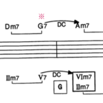 Modulation (2)