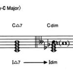 Diminished chordの特殊な用法