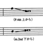 Mode に於ける旋律
